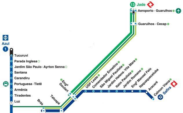 linhas de metrô SP